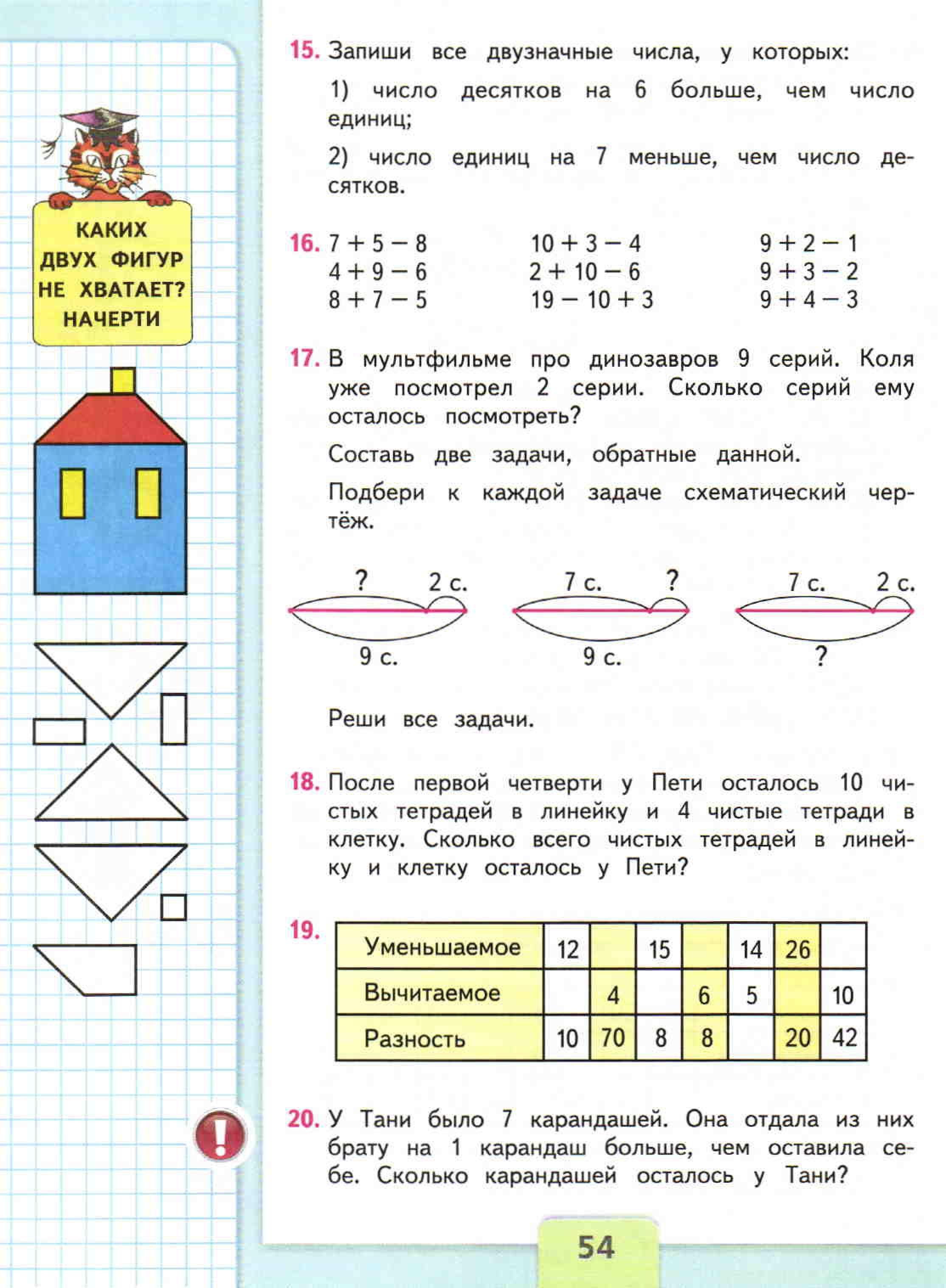 Скачать бесплатно контрольно-измерительные материалы фгос 2 класс математика