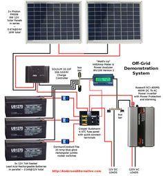 RV Diagram solar Wiring Diagram Camper Van Pinterest