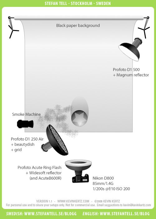 studio lighting diagram prs se custom 22 wiring flash great installation of setup for smoke portrait with ring and beauty dish rh pinterest com rail layout dwg diagrams head shot