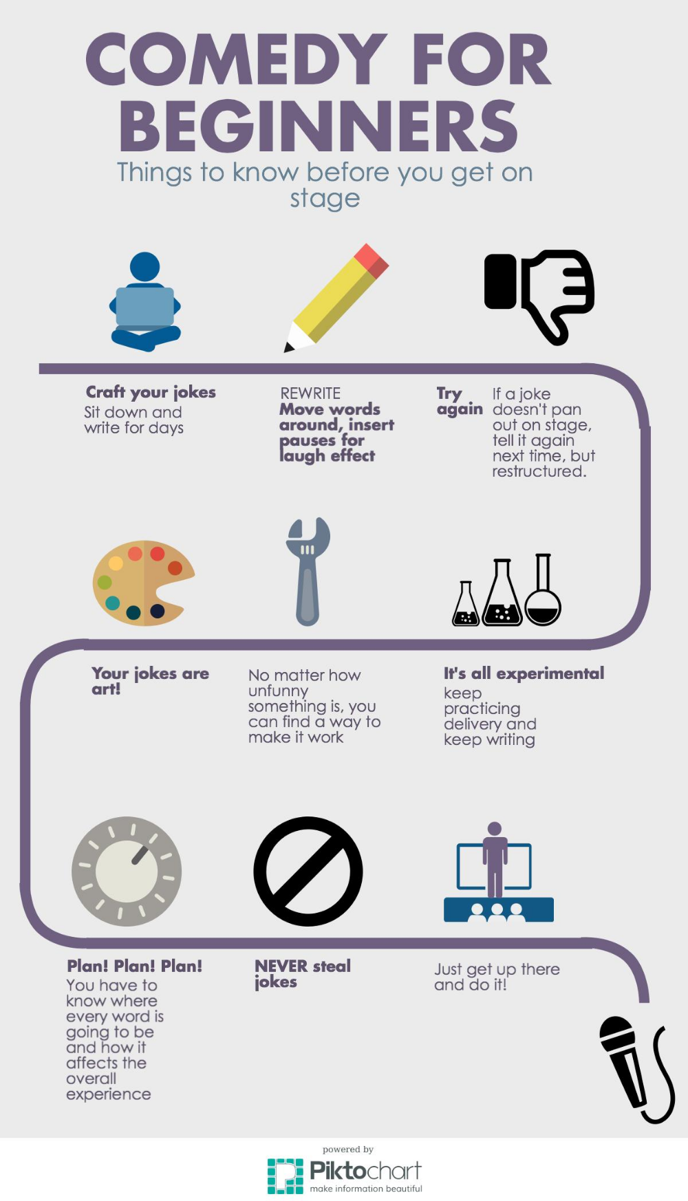 Infographic On Comedy Google Search Comedy Writing Stand Up Comedy Tips Comedian Quotes