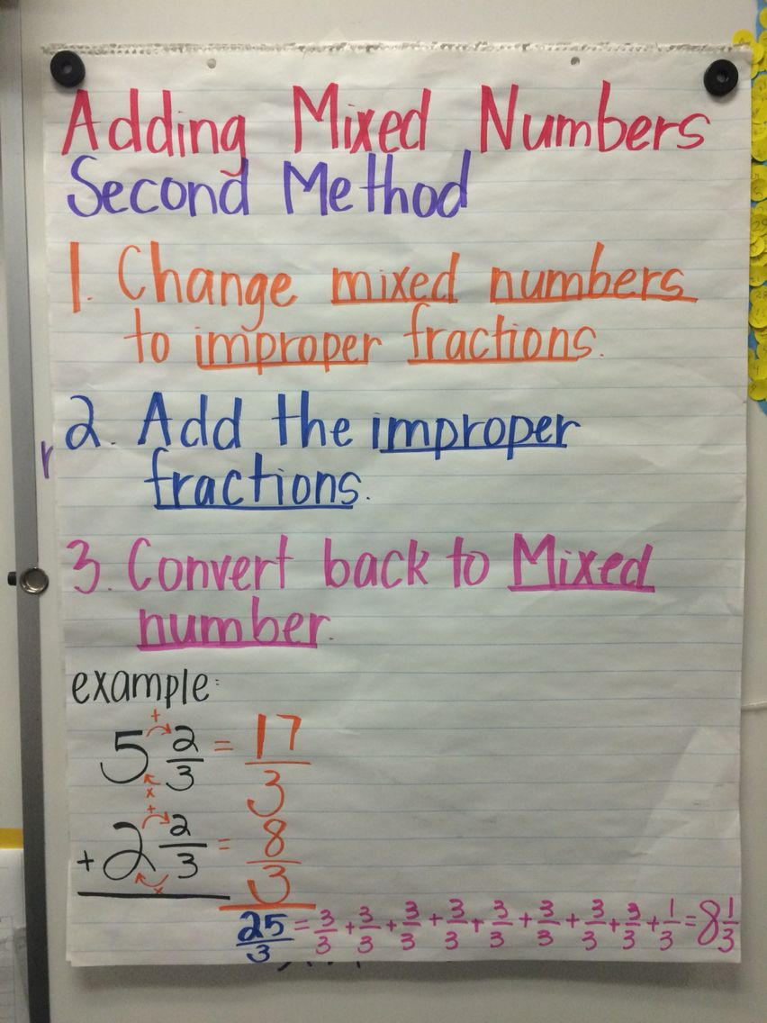 Pin On Math Fractions Addition of fractions mixed numbers