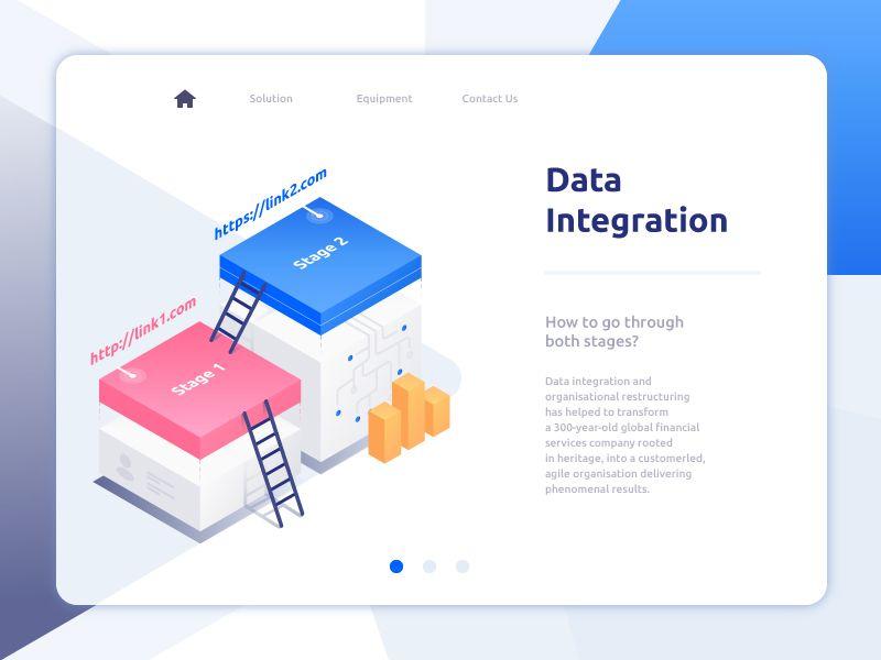Data Integration Data Integrity Us Data