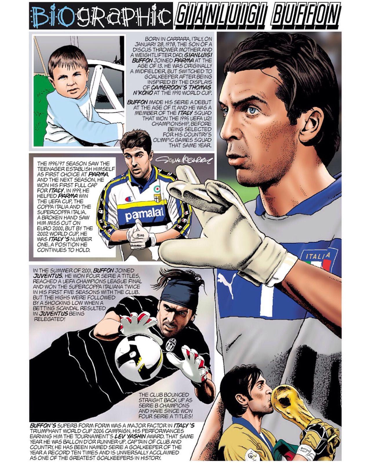 Gianluigi Buffon International Juventus Turin News Board