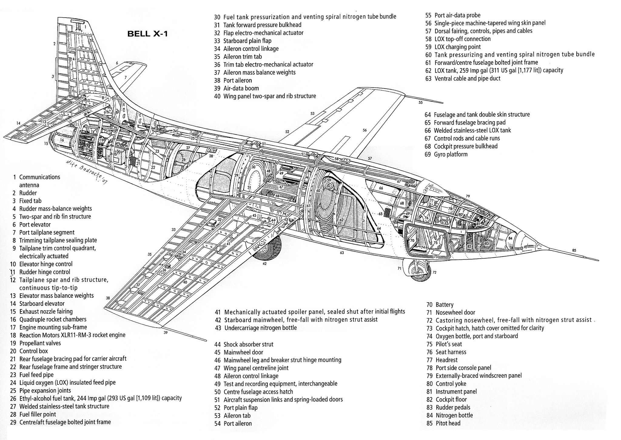 Space Aircraft Diagram