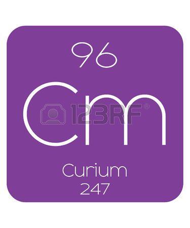 la tabla peridica de los elementos elemento qumico curio curium - Tabla Periodica De Los Elementos Hidrogeno