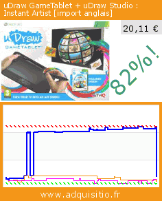 uDraw GameTablet + uDraw Studio : Instant Artist [import anglais] (Jeu vidéo). Réduction de 82%! Prix actuel 20,11 €, l'ancien prix était de 110,28 €. https://www.adquisitio.fr/thq/udraw-gametablet-udraw-8