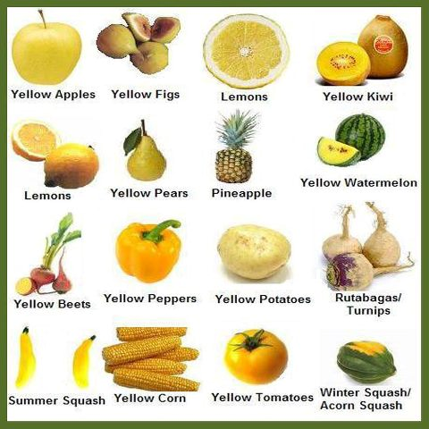 List of Fruits and Vegetables for Amazing Energy and Health ...