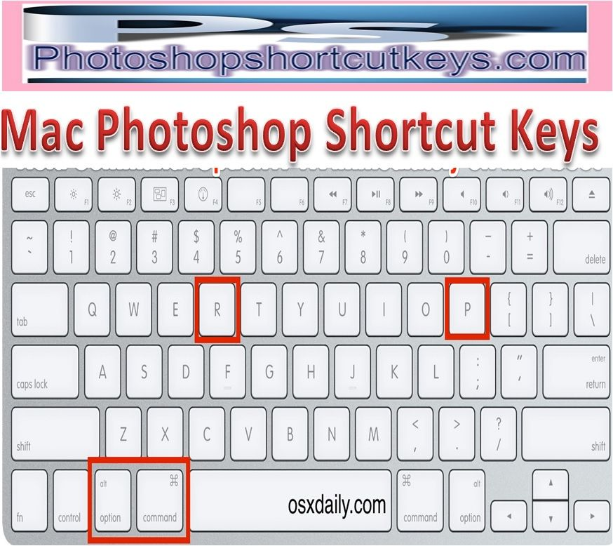 Mac Photoshop Shortcut Keys Photoshop Shortcut Photoshop Shortcut Keys Photoshop Tutorial