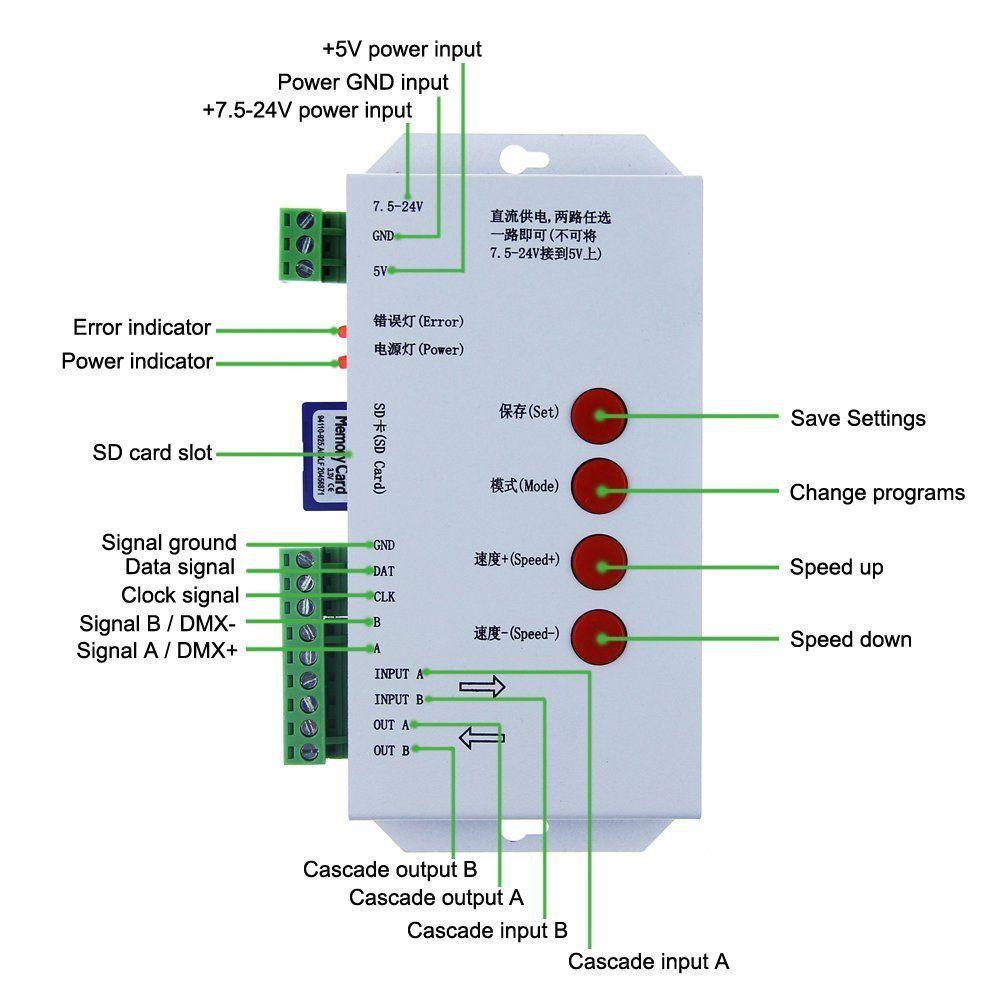 Programable T 1000s Pcb Board Led Strip Led