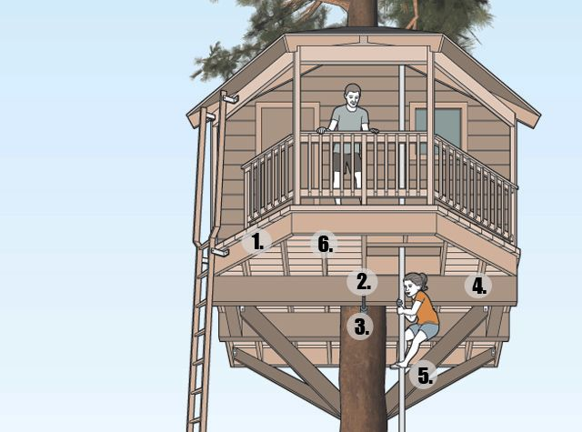 Cool tree house plans learn how to build a tree house for Free treehouse plans and designs