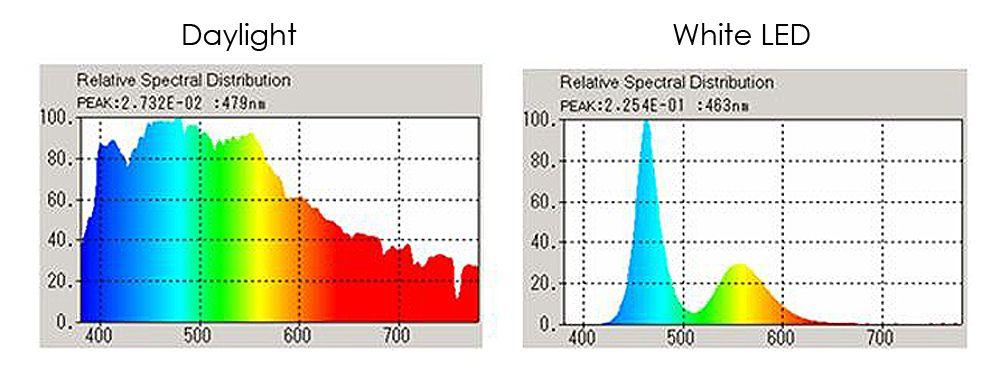 1814f388df26078f315108e8424fd4ea - Petri Nets Properties Analysis And Applications