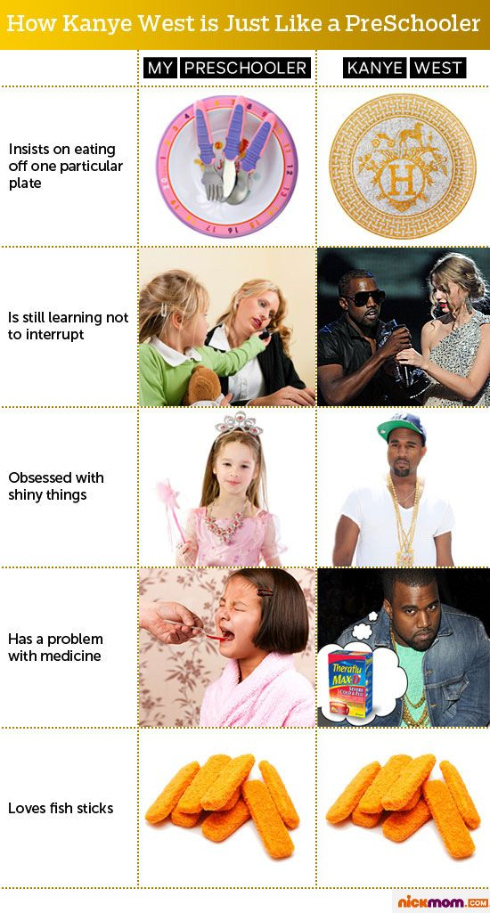 How Kanye West Is Just Like A Preschooler Kanye West Nickelodeon Parenting Humor