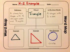 K -2 Math Word Map | Math vocabulary, Map math, Math words