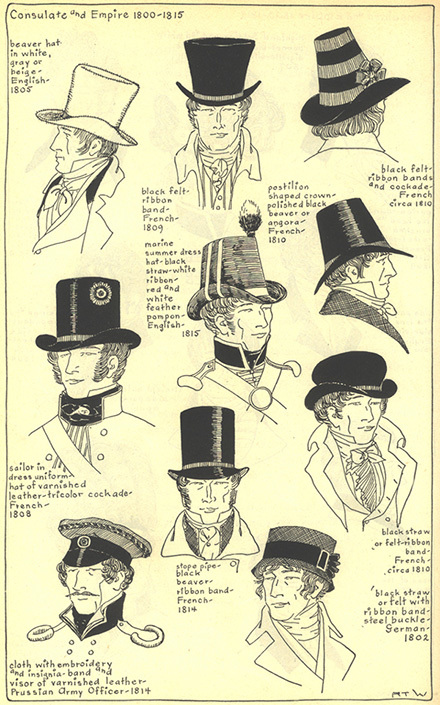 History Of Hats Gallery Chapter 13 Village Hat Shop Historical Hats Historical Costume Hats For Men