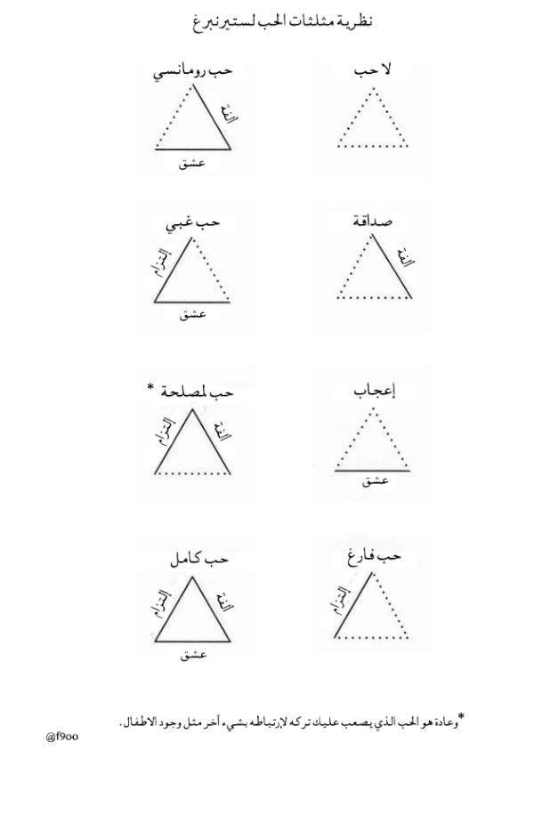 فيصل المغلوث On Twitter Geometric Tattoo Triangle Tattoo Tattoos
