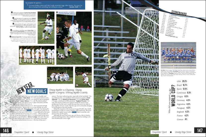 Soccer Page Yearbook Layouts Yearbook Pages Yearbook Design