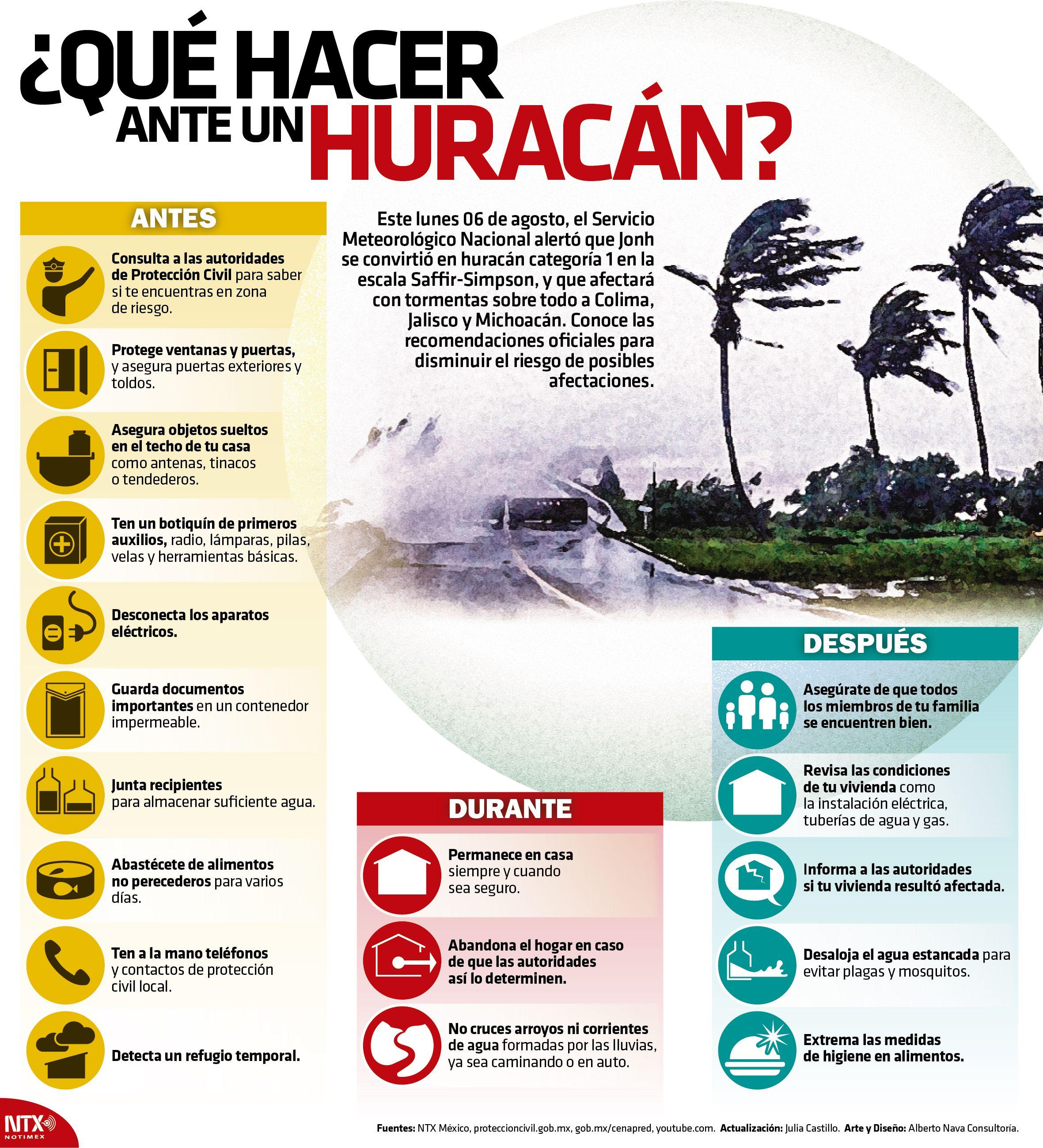 Sabes Que Hacer En Caso De Un Huracan En La Infografiantx Conoce