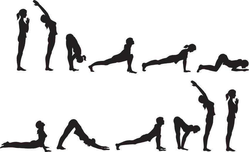 Yoga Sonnengruss Einfache 14 Schritte Anleitung Video Yoga Sonnengruss Sonnengruss Yoga
