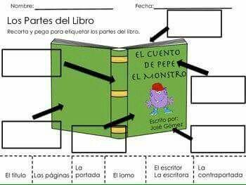 Partes del libro actividades para preescolar pinterest for Partes de una biblioteca