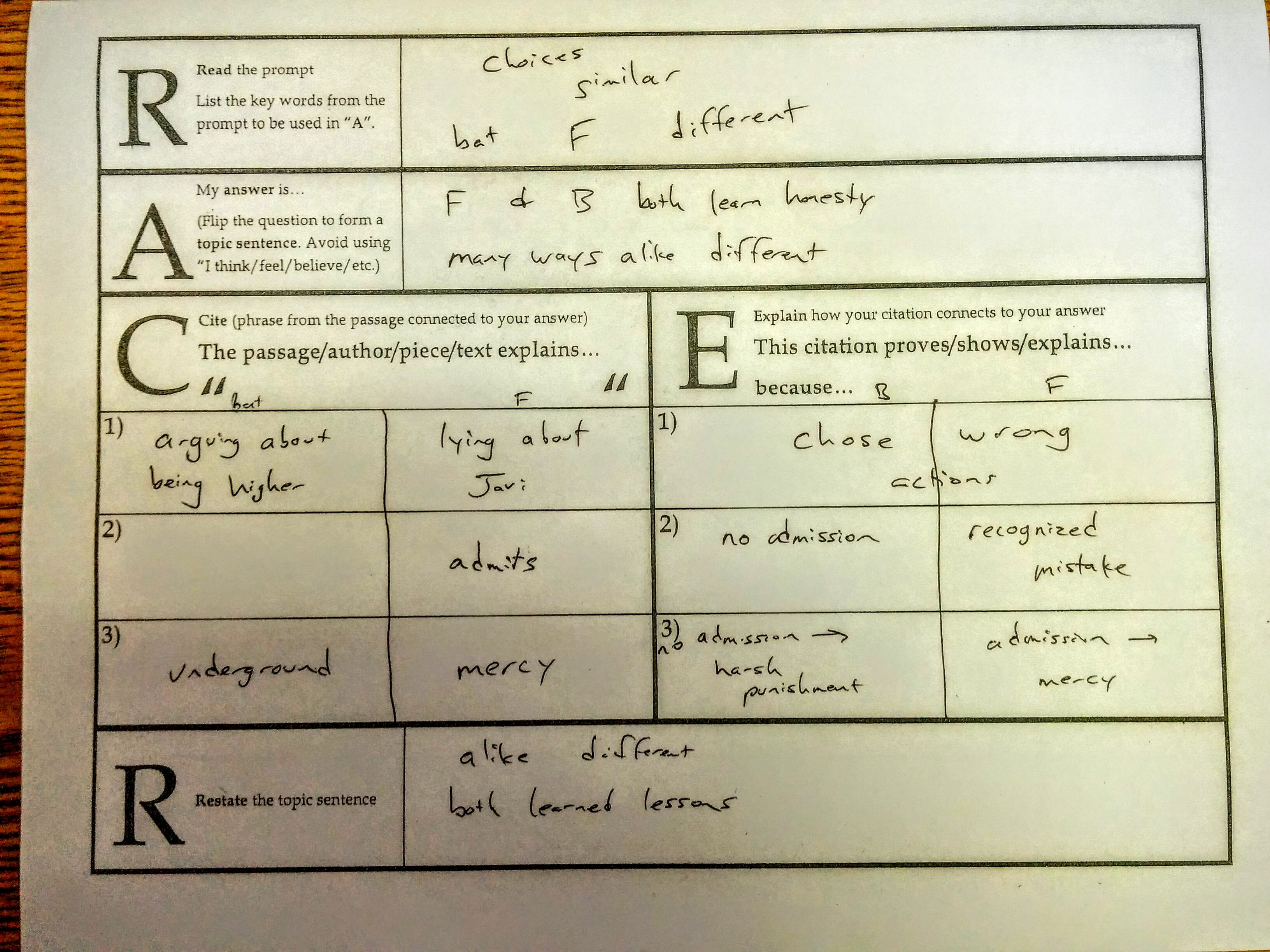 Racer Short Answer Strategy Layout Tda Text Dependent