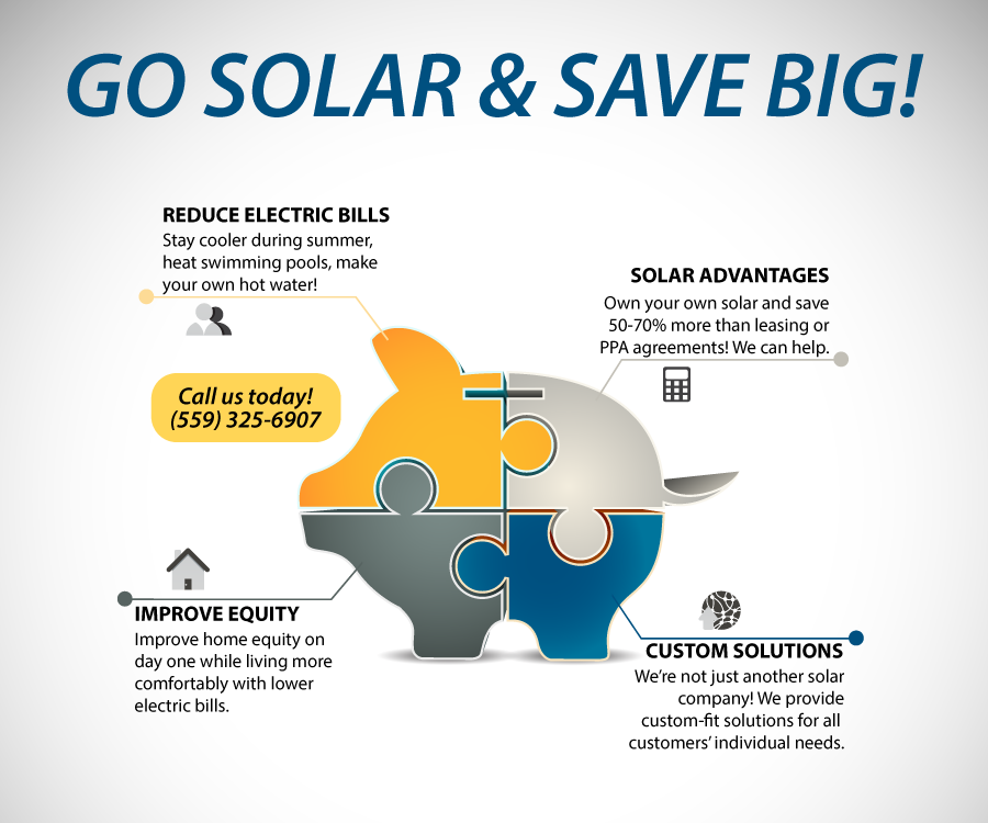 How Does Solar Energy Work And Can It Save You Money On Your Utility