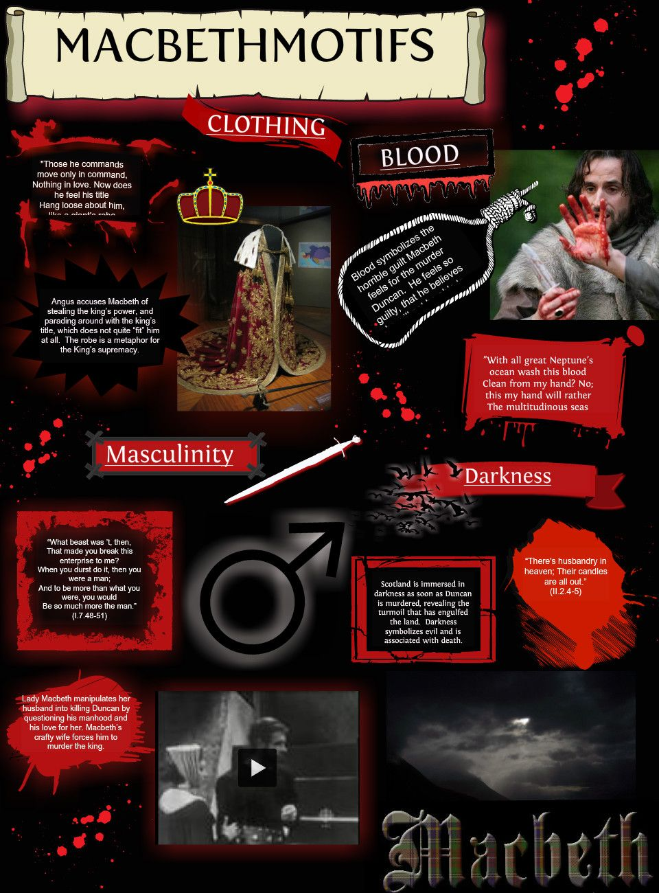 examples of symbolism in macbeth 18072018 get free homework help on william shakespeare's macbeth: play summary, scene summary and analysis and original.