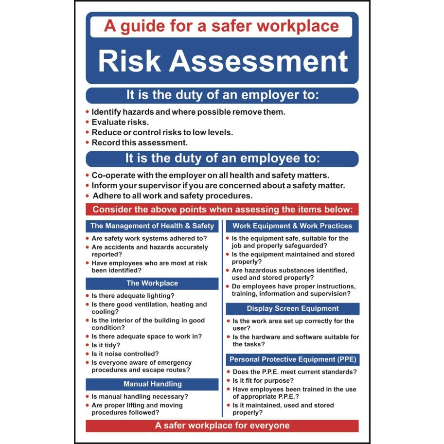 Risk assessment poster wall chart poster wall chart for Workplace hazard assessment template
