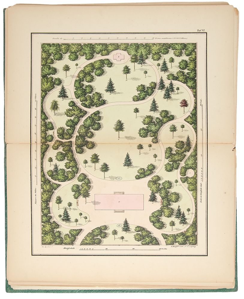 Picturesque Garden Plans A Practical Guide To The Laying Out