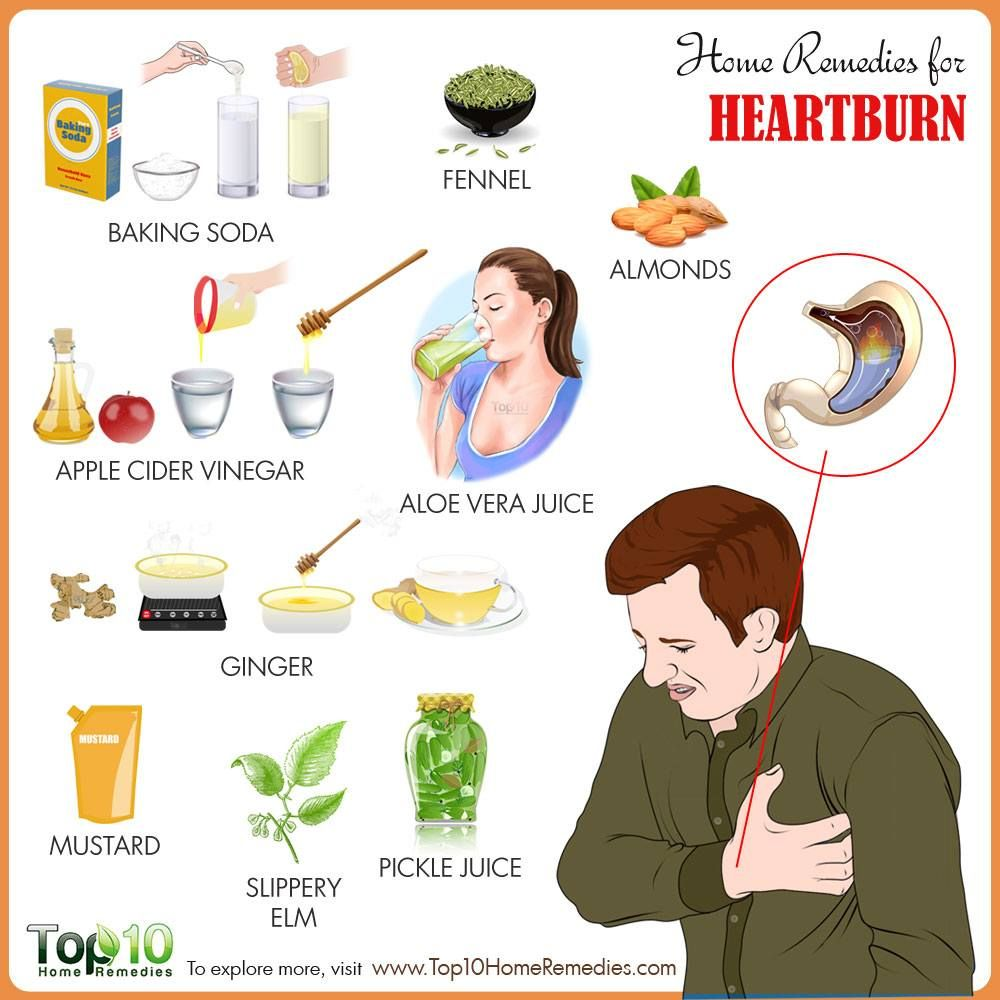 Nachalo Sredstva Za Kiselini Heart Burn Remedy Home Remedies For