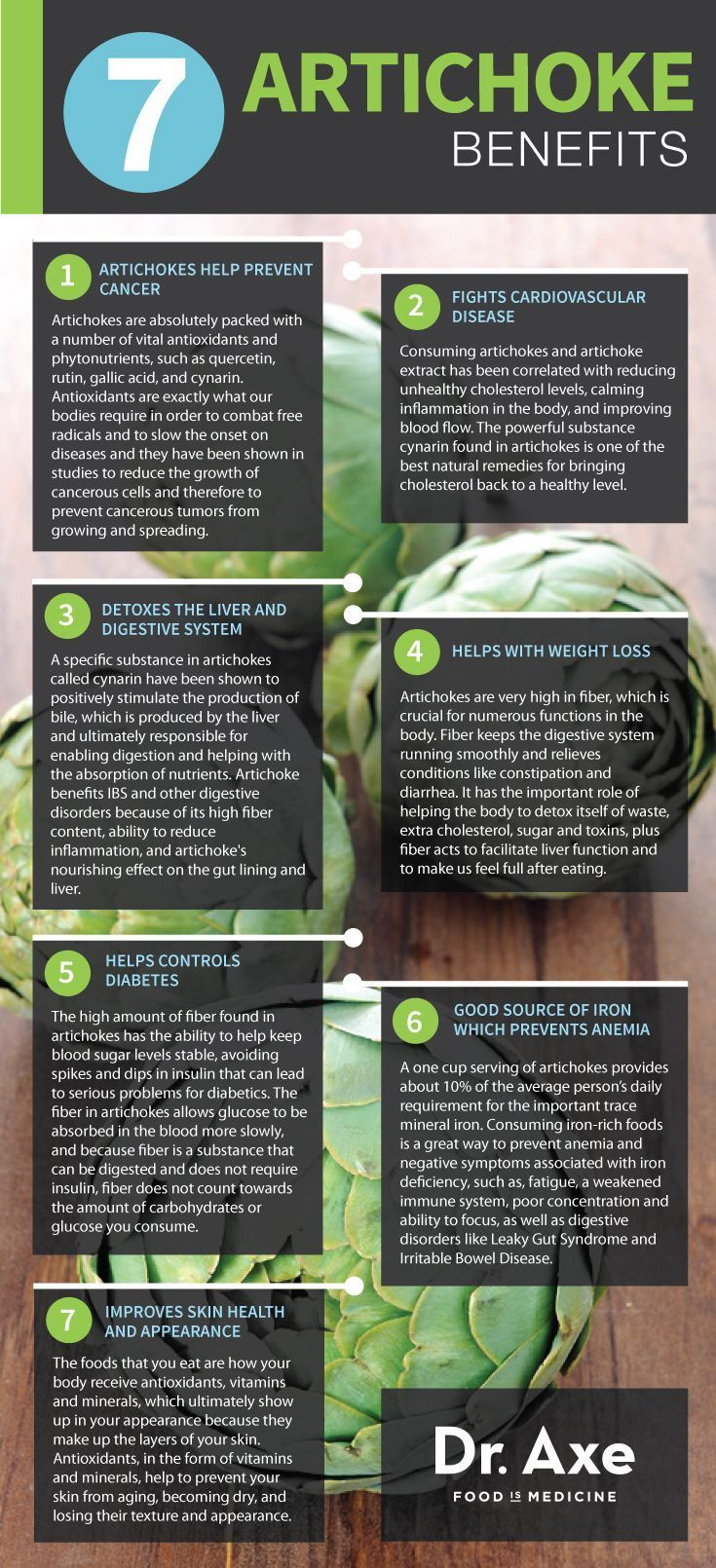 Artichokes benefits recipes nutrition facts health benefits artichokes benefits recipes nutrition facts dr axe forumfinder Gallery