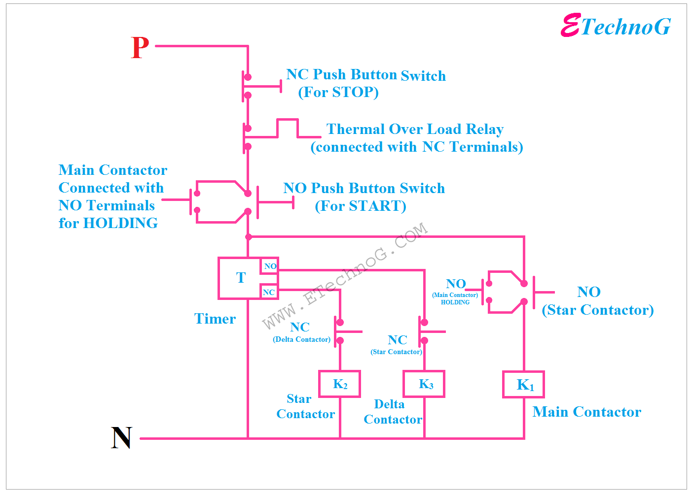 [DIAGRAM_38ZD]  7A1D9 Wiring Diagram Of Star Delta Motor Starter | Wiring Resources | Delta To Delta Wiring Diagram |  | Wiring Resources
