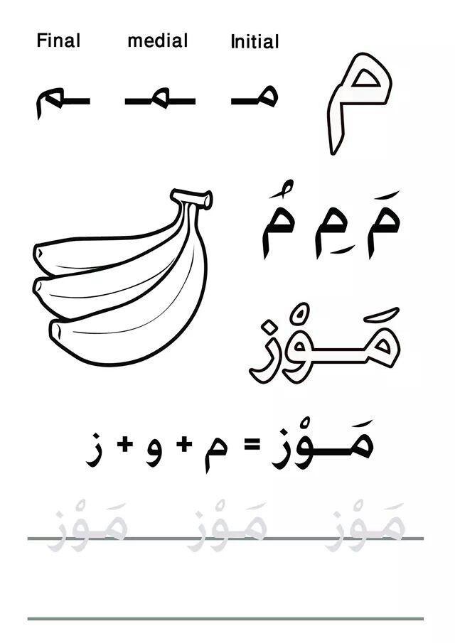 Meem حرف الميم Learn Arabic Alphabet Learning Arabic Arabic Handwriting