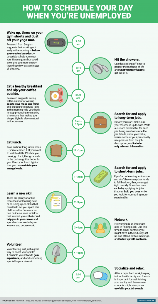 Nice How To Schedule Your Day When Youu0027re Unemployed Infographic