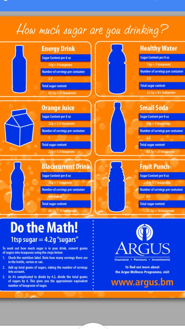 How much sugar are you really drinking? | Healthy water ...