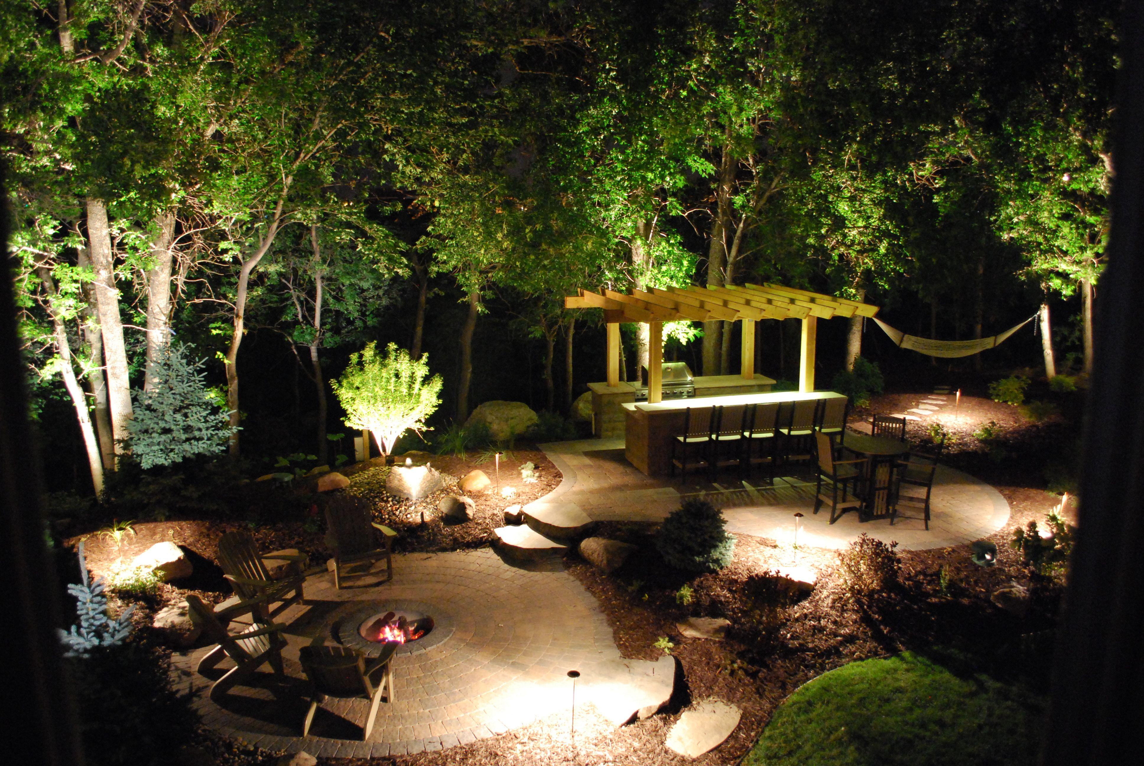 Related image Lawn Garden Pinterest