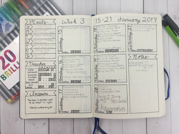 Bullet Journaling - January and February Walk-through with ...