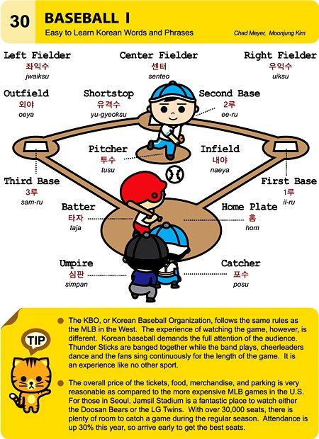 물음표 느낌표 ... 마침표™ 그리고 睿響(예향) Easy to Learn Korean Language 21 ~ 30