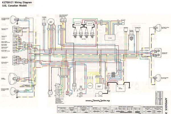 1981 Kawasaki 440 Ltd Wiring Diagram Honda Shadow Mecanica De Motos Esquemas Electricos