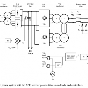 P58- On Power Quality of Variable-Speed Constant-Frequency
