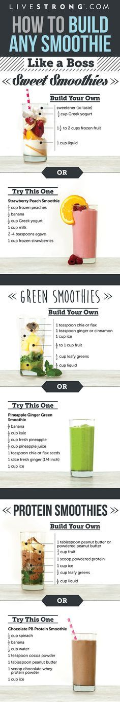 How to Build Any Smoothie Like a Boss