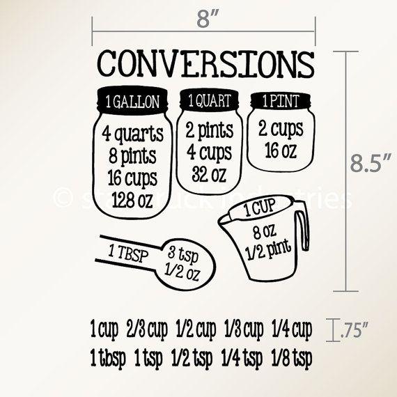 Kitchen Cabinets Measurements kitchen measurement decals | baking conversion decals | cupboard