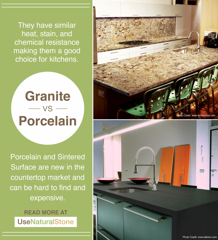 Granite Vs Porcelain Sintered Surface Countertops What Is The Difference Countertops Tile Countertops Granite