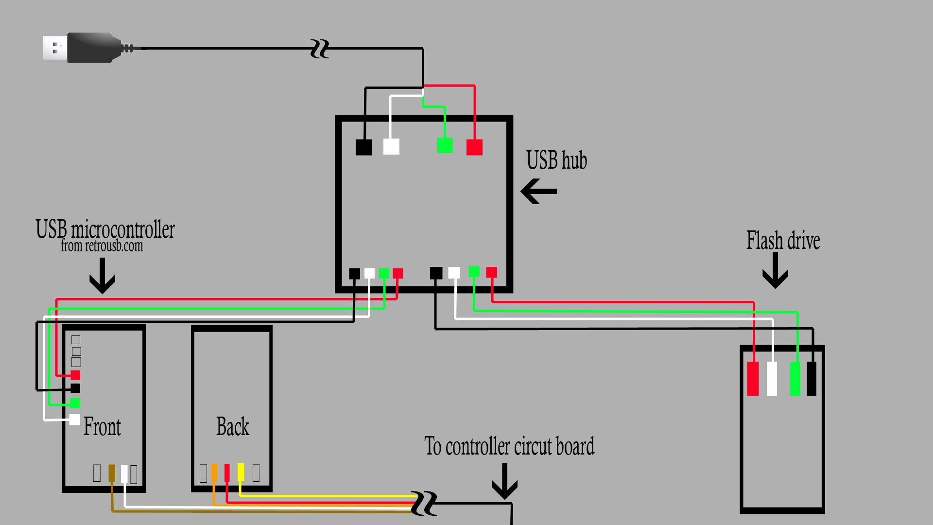 Drive Wiring Symbols