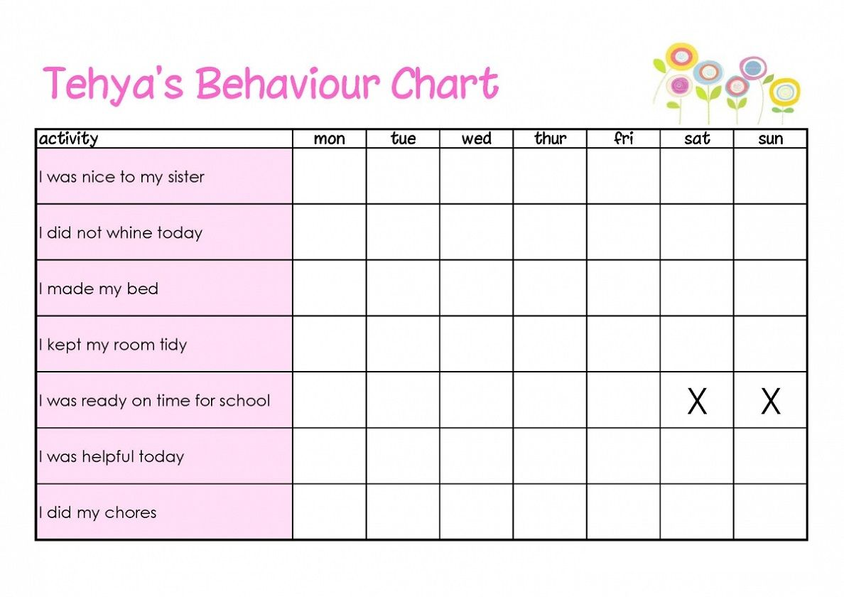 Printable Chore And Behavior Charts For Kids