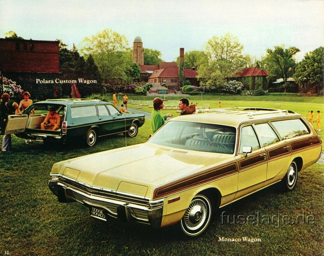 Which 1973 full-size station wagon would you choose? (SUV, fuel ...