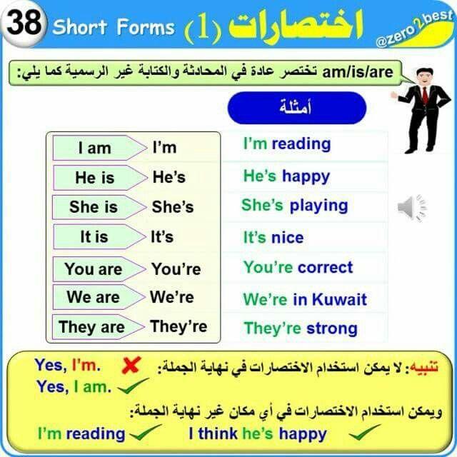 اختصارات English Language Learning English Language Teaching English Language Course