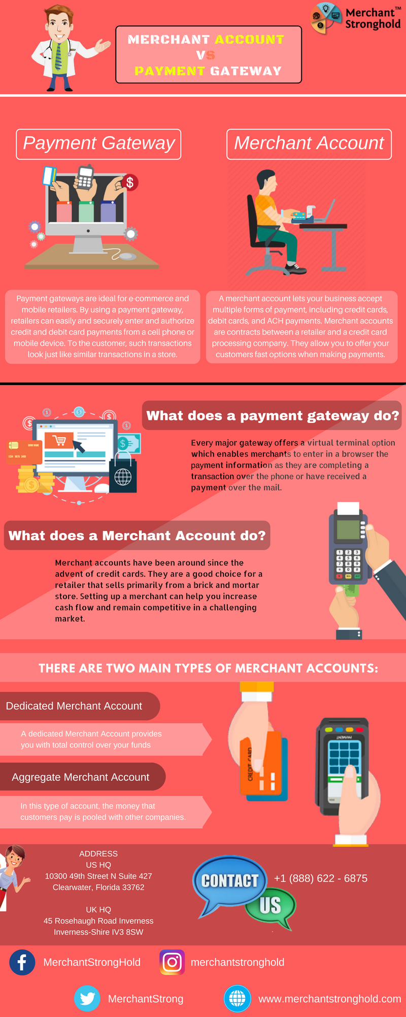 Payment Gateway Payment gateway, Merchant account, Payment