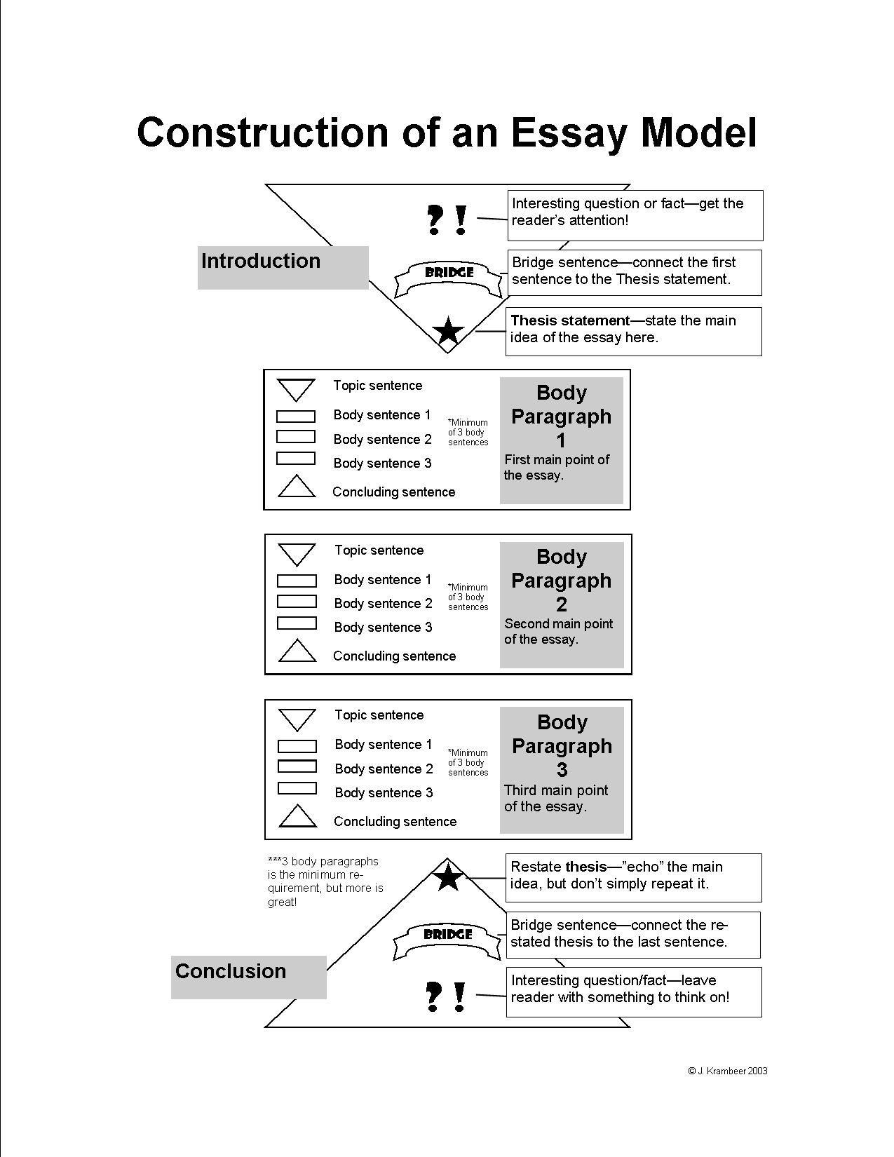 Business argumentative essay topics