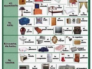 la casa ficha de vocabulario el hogar la casa pinterest espagnol langue et espagne. Black Bedroom Furniture Sets. Home Design Ideas