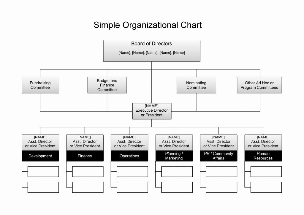 Free Organizational Chart Template Best Of 25 Best Free Organizational Chart Template In Word Pdf Excel Organizational Chart Excel Templates Business Chart
